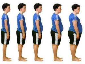didelis nutukimo kraujospūdis yra hipertenzija