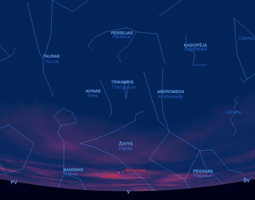 Jupiterio susitikimas su Merkurijumi, kovo15 d., 19 val.