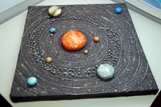 Saulės sistemos modelis