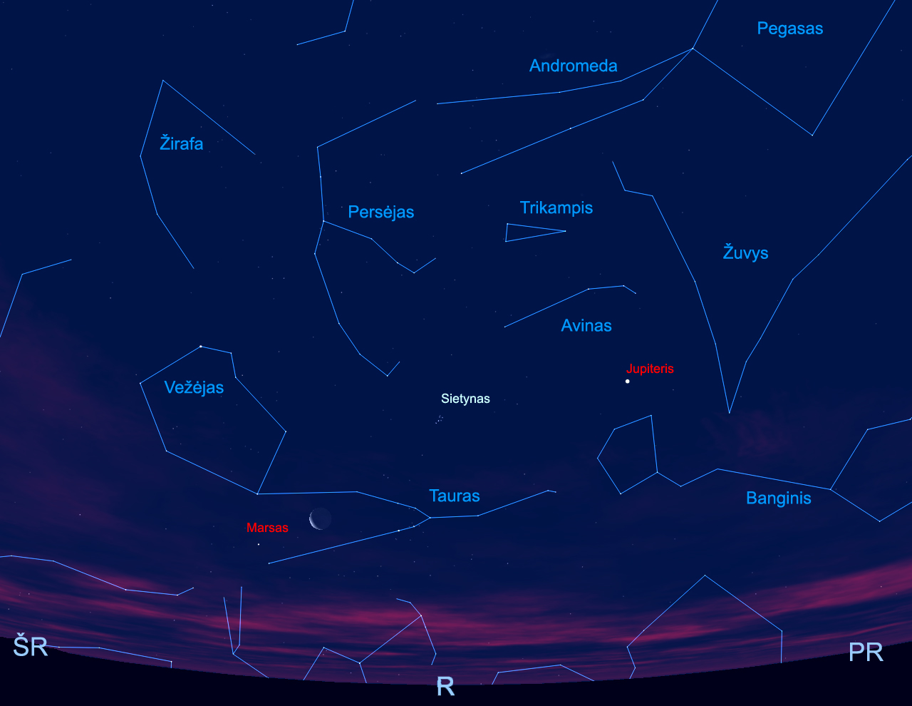 Jupiteris, Marsas, Sietynas ir Mėnulis 2011 m. liepos 27 d. 4 val. | Pieš. sukurtas su Starry Night Pro5