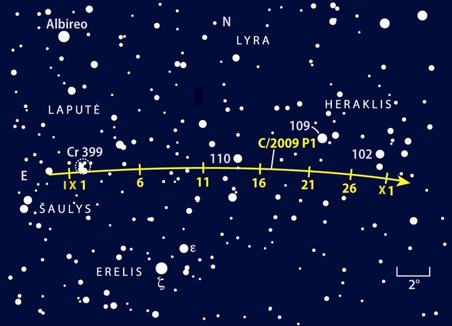 Garado kometos (C 2009 P1) kelias tarp žvaigždžių rugsėjo mėnesį. © J. Vaiškūno pieš.
