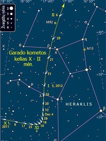 Garado kometos kelias tarp žvaigždžių 2011 spalio – 2012 vasario mėn. (pagal skyandtelescope.com) © J. Vaiškūno pieš.