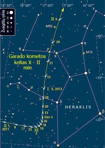 Garado (C/2009 P1) kometos kelias tarp žvaigždių spalio-sausio mėnesiais. © J. Vaiškūno pieš.