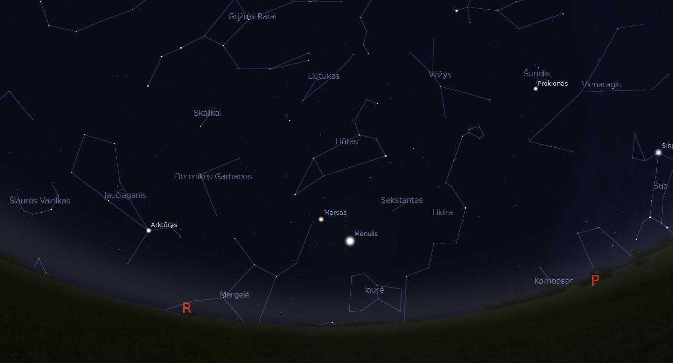 """Sausio 13 dienos pietrytinio dangaus vaizdas po vidurnakčio. Pro Marsą praslinks dylantis Mėnulis. """"Stellarium"""" pav."""