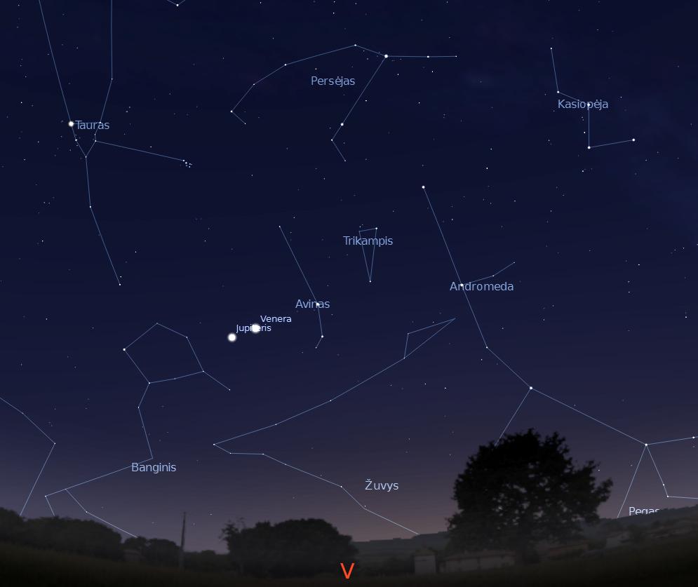1 pav. Jupiterio ir Veneros susitikimas kovo 13 d. 19 val. 30 min.