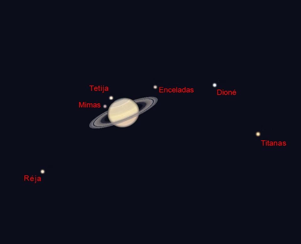 4 pav. Taip išsidėstę per teleskopą matomi Saturno palydovai  balandžio 19 d. (J.Vaiškūno pieš).