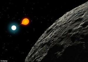Algolio žvaigždžių sistema dailininko akimis