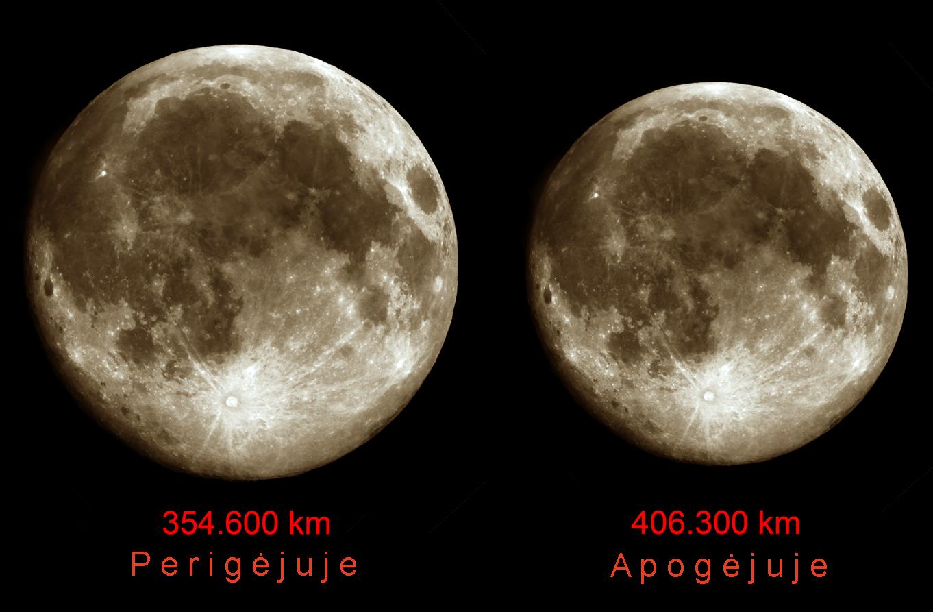 2 pav. Mėnulio regimojo dydžio palyginimas perigejuje ir apogėjuje | autoriaus pieš.