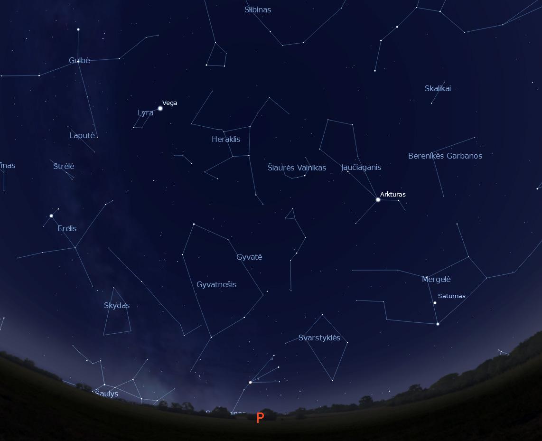 2 Pav. Pietinė dangaus pusė birželio vidurnaktį