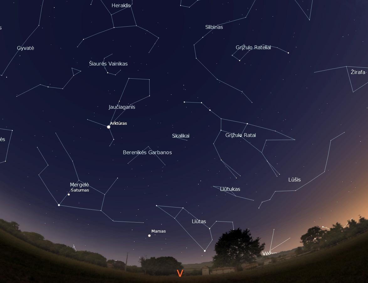 3 Pav. Vakarinė dangaus pusė birželio vidurnaktį