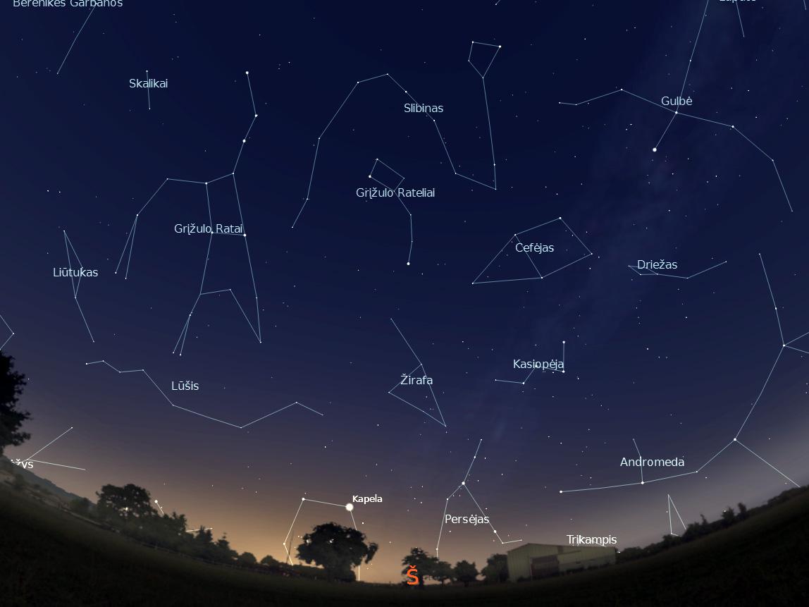 3 Pav. Šiaurinė dangaus pusė birželio vidurnaktį