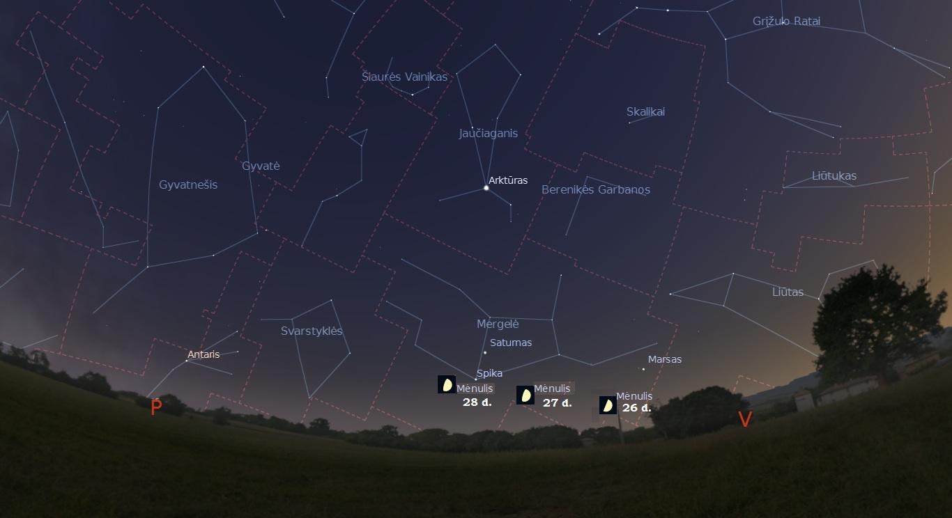 """Mėnulio kelias danguje likus pusvalandžiui iki vidurnakčio birželio 26–28 dienomis. """"Stellarium"""" vizualizacija"""