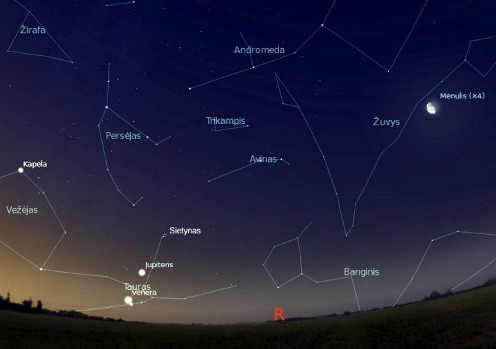 """Sietyno žvaigždžių pasirodymas liepos 10 d. paryčiais apie 3 val. (piešinys atliktas """"Stellarium"""" programa)."""