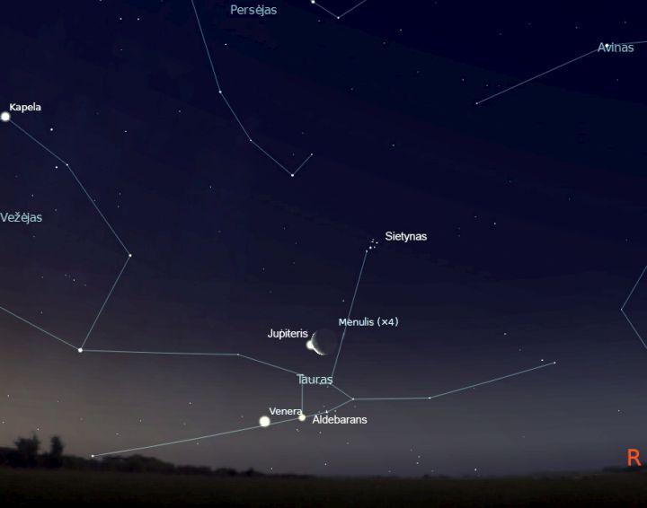 """Venera-Aušrinė, Jupiteris ir Mėnulis Tauro žvaigždyne liepos 15 d. apie 3 val. (piešinys atliktas """"Stellarium"""" programa)."""