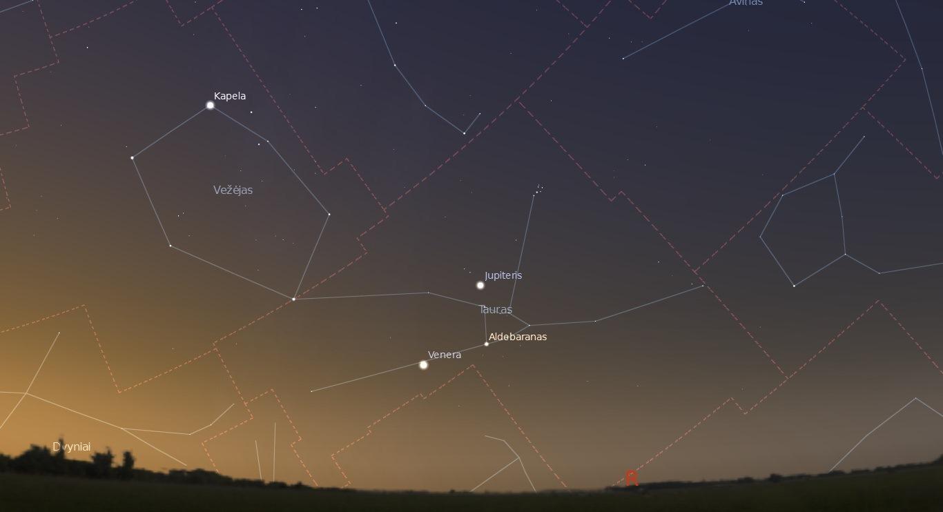 """Rytinis dangus apie liepos 20 d. prieš saulėtekį. """"Stellarium"""" nuotr."""
