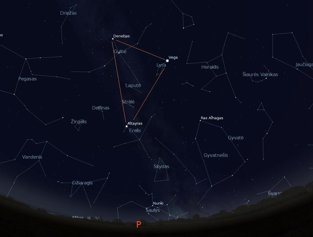 """Pietinė dangaus pusė rugpjūčio 15 d. 23 val. (piešinys sukurtas """"Stellarium"""" programa)."""