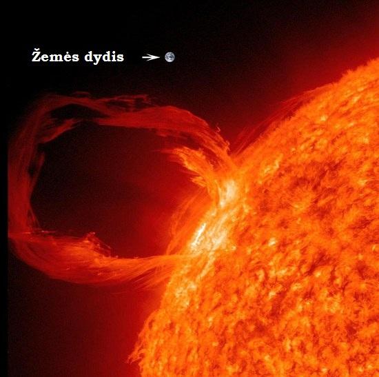 Saulės žybsnio metu į erdvę išsviestos medžiagos mastas ir Žemės dydis. NASA nuotr.