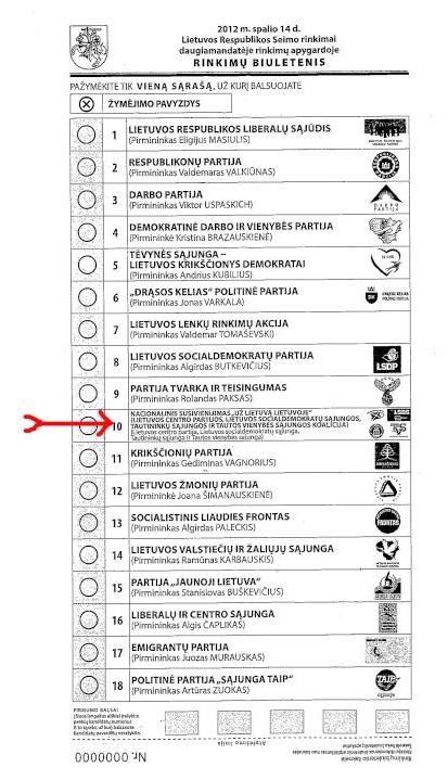 VRK patvirtintas rinkimų biuletenis kuriame informacija apie 4-ių partijų koaliciją įsprausta į vienai partijai skirtą langelį ir neparašytos partijos vadovų pavardės