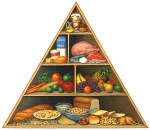 Maisto piramidė |  ifood.tv nuotr.