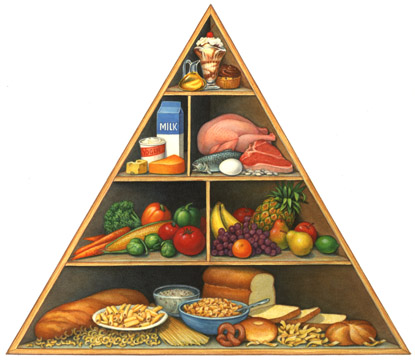 Mitybos taisyklės gydant hipertenziją - Tachikardija
