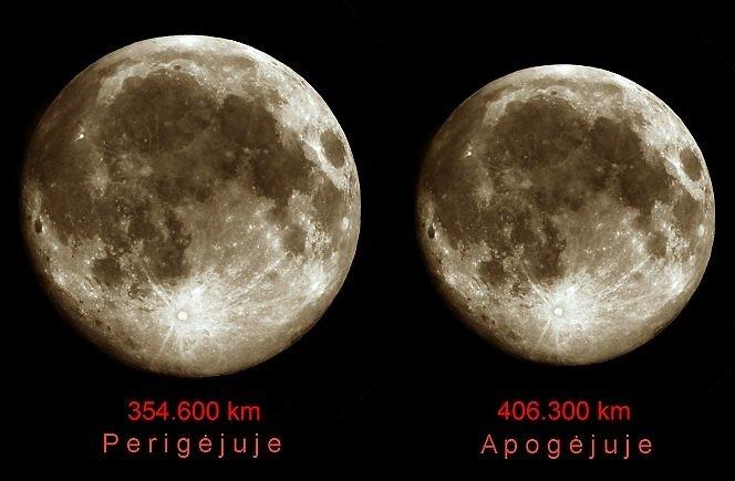Mėnulio disko regimasis dydis – perigejuje ir apogejuje