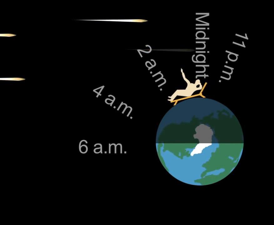 Daugiausia meteorų galima išvysti paryčiais, kai mūsų planeta atsigręžia į Žemės skriejimo apie Saulę kryptimi | NASA pieš.