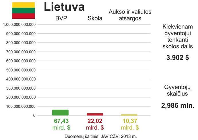 Lietuvos skola