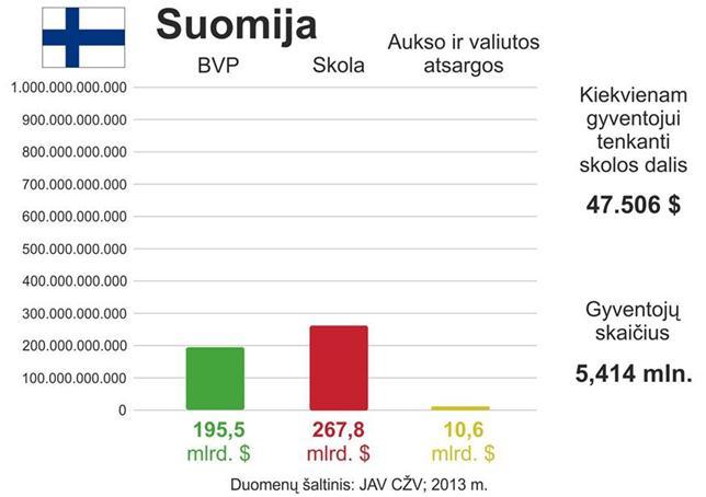 Suomijos skola