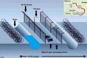 Kolomoiskio linija, Ukraina