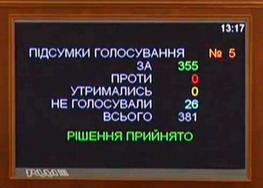Balsavimo rezultatai Ukrainos AR švieslentėje | stopkadras