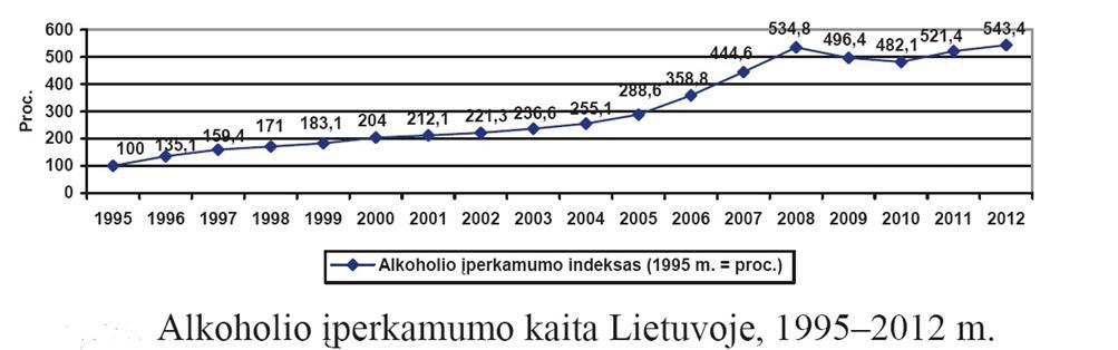 Šaltinis: Liutkutė V, Veryga A, Štelemėkas M. Psichoaktyviųjų medžiagų prevencijos organizavimas bendruomenėje. Kaunas: Titnagas; 2014.