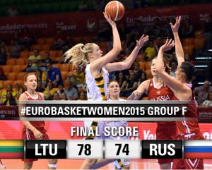 FIBA nuotr.