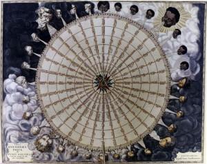 """Tabula anemogra phica"". 1650. Jan Jannson. (Vėjų rožė)."
