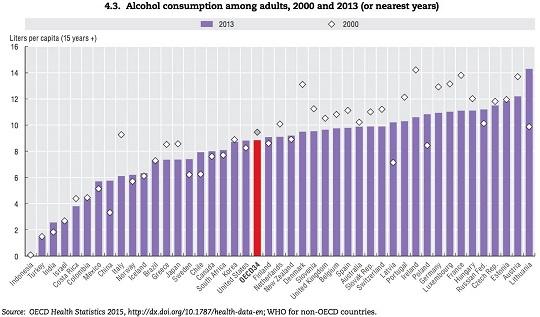 Alkoholio-suvartojimo-lentele[1]