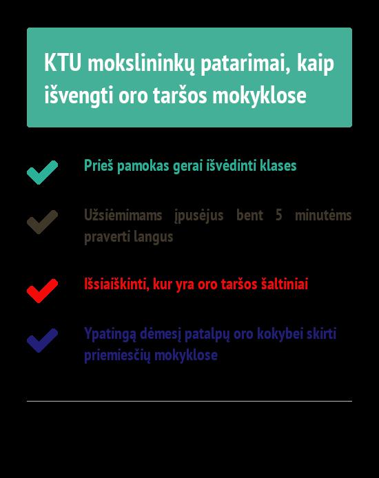 Infografikas_KTU_mokslininkai_tarsa_mokyklose_2016