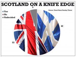 Britanija- Škotija | twitter nuotr.