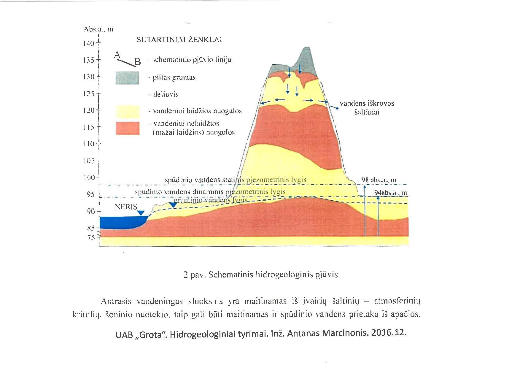Gedimino kalno supiltinio grunto sluoksnio ir vandens iškrovos vietų schema | LNM nuotr.