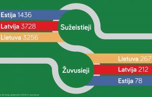Infografikas.novamedija.lt