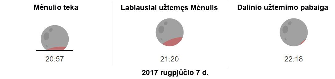 dalinis_menulio_uztemimas_2017-08-07_Vilniuje