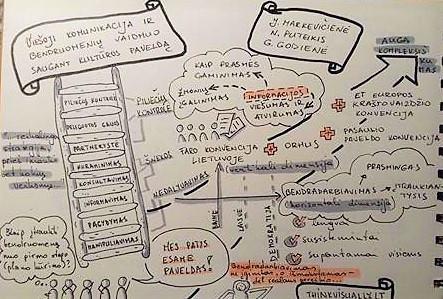 Aušrinės Balkaitytės iliustracija | Valstybinės kultūros paveldo komisijos nuotr.