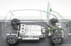 Elektrinis automobilis | Gamintojų ir importuotojų asociacijos (GIA) nuotr.