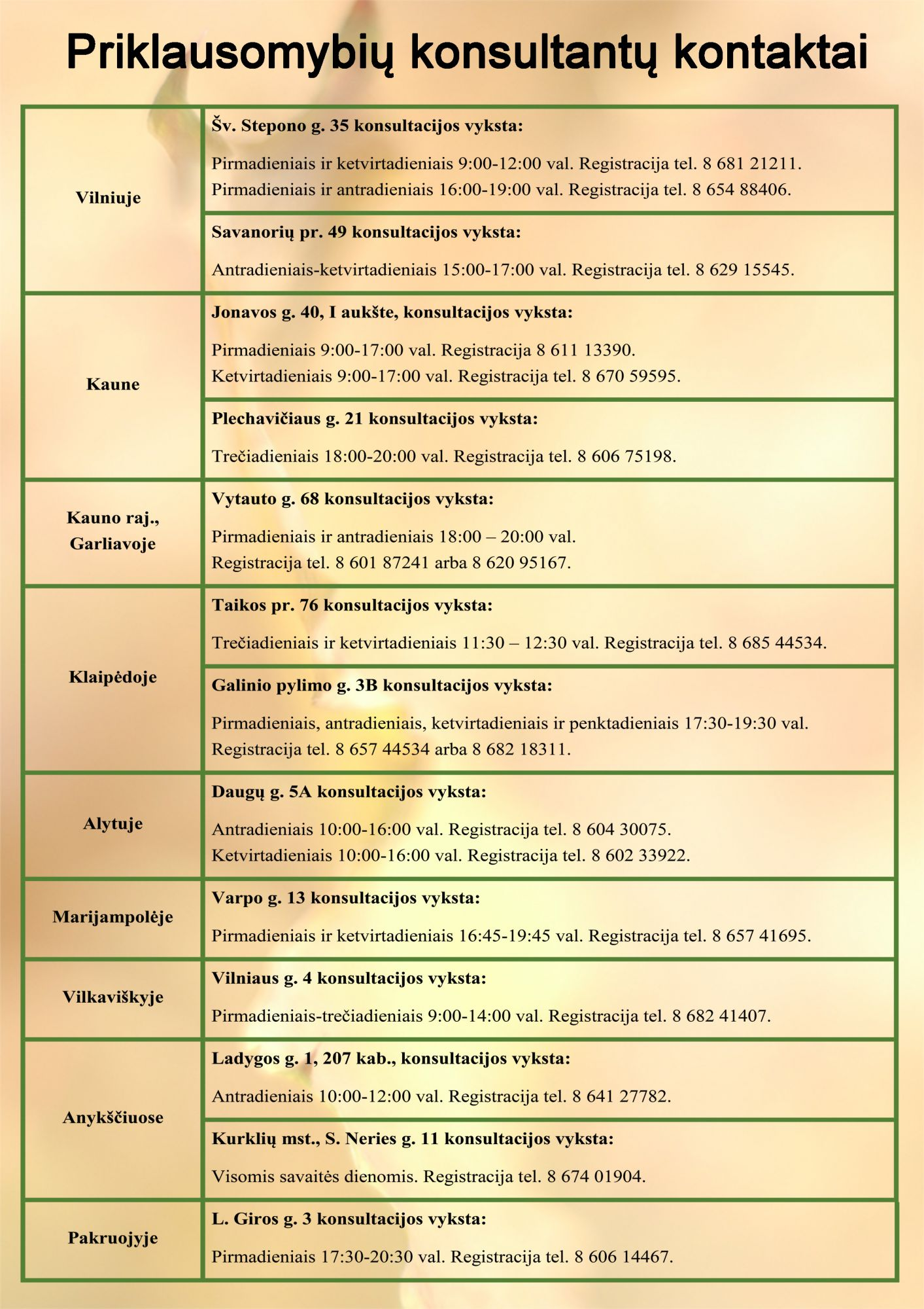 Priklausomybių konsultantų kontaktų lentelė