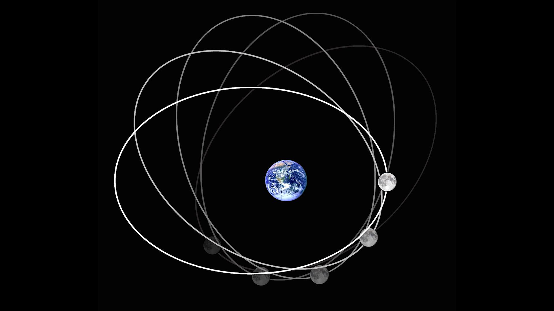 Mėnulio kelias aplink žemę | LRT nuotr.