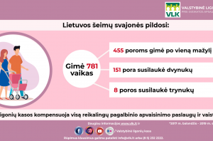 Ligonių kasos pagalbinio apvaisinimo būdu jau gimė tiek, kiek gyvena Dūkšto mieste | VLK nuotr.