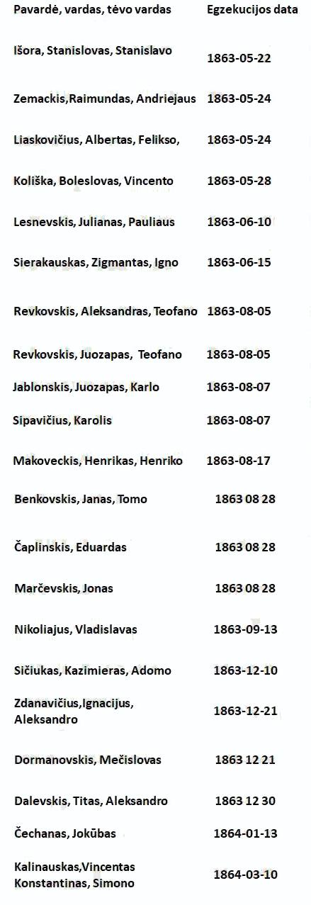 sukileliai-rasti-gedimino-kalne-2019