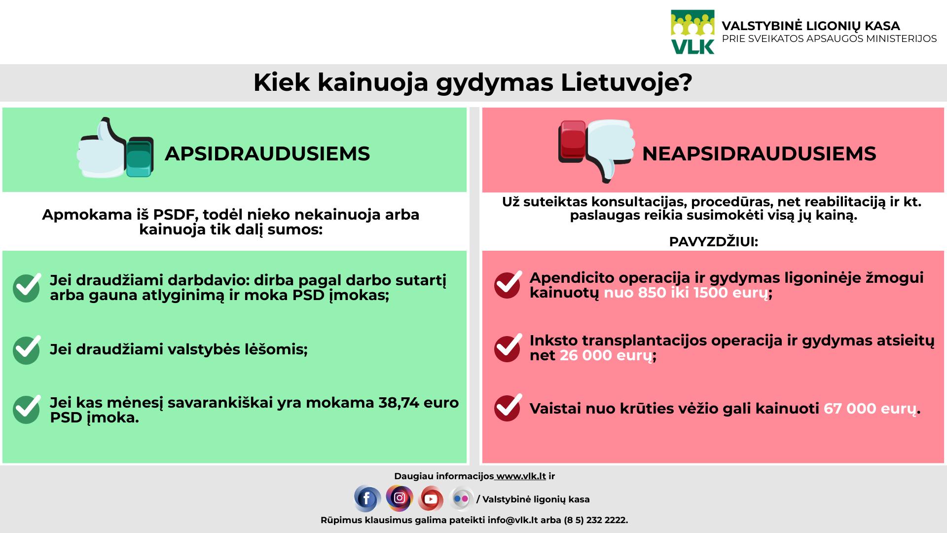 Viešoji ar privati: kurias gydymo įstaigas Lietuvoje renkasi dažniausiai?   VLK nuotr.