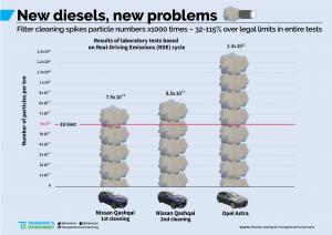 Infografika | LVOA nuotr.