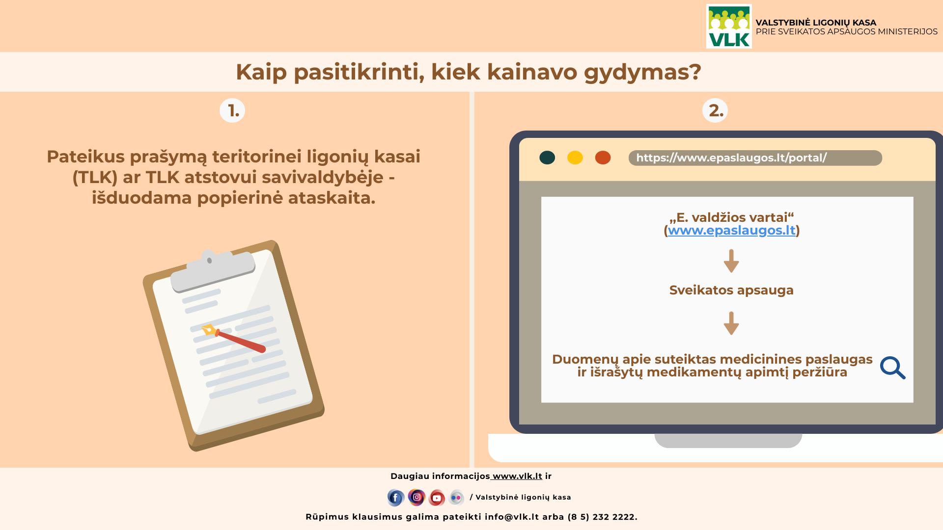 Daugiau nei milijonas gyventojų pakviesti pasitikrinti, kiek kainavo jų gydymas | R. Zagrebajev, VLK nuotr.