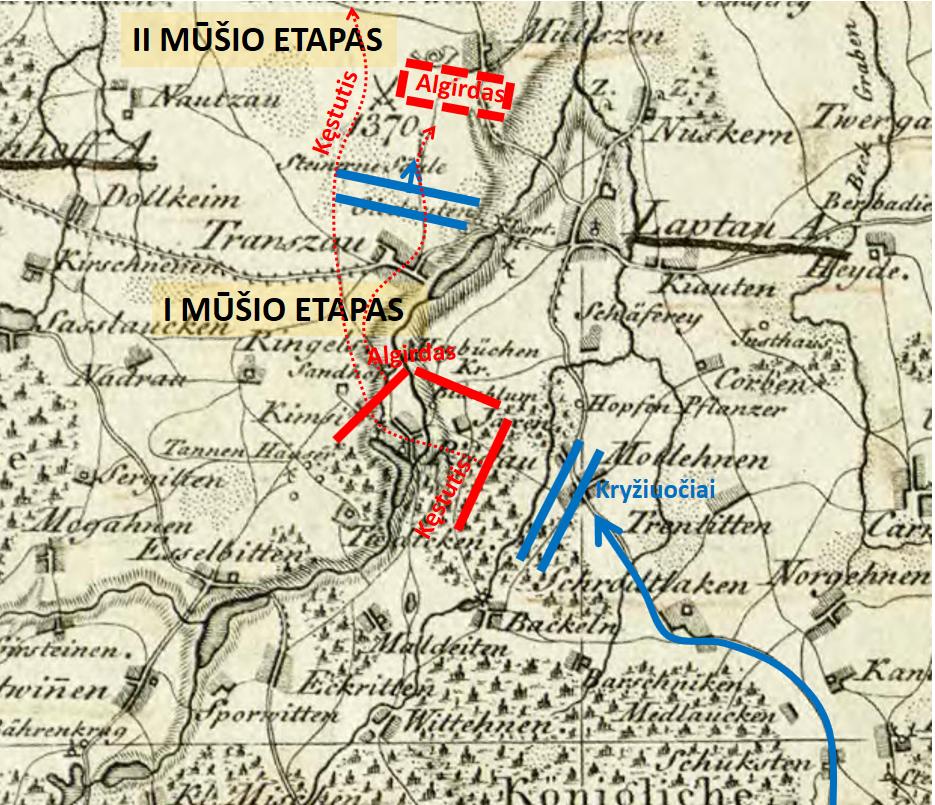 Rūdavos mūšio schema (pavaizduota ant XIX a. pr. topografinio žemėlapio)