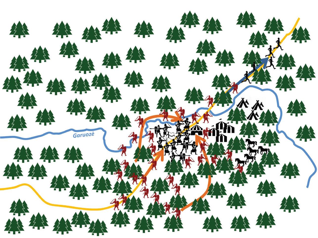 Trečiasis mūšio etapas. Žiemgaliai atskiria kryžiuočius nuo žirgų ir juos apsupa iš visų pusių. Didžioji dalis pagalbinių kryžiuočių karių pabėga, jie persekiojami žiemgalių. Apsupti kryžiuočiai sutriuškinami.